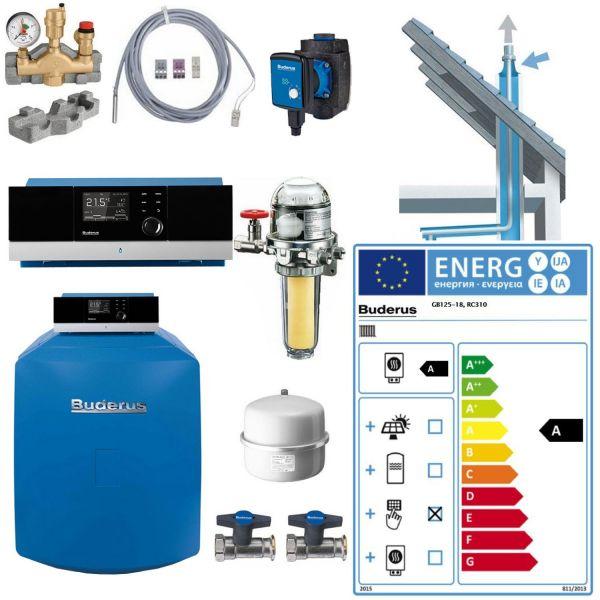buderus-gb125-18-ok111-oel-brennwertkessel-set_BU-7739616395_2